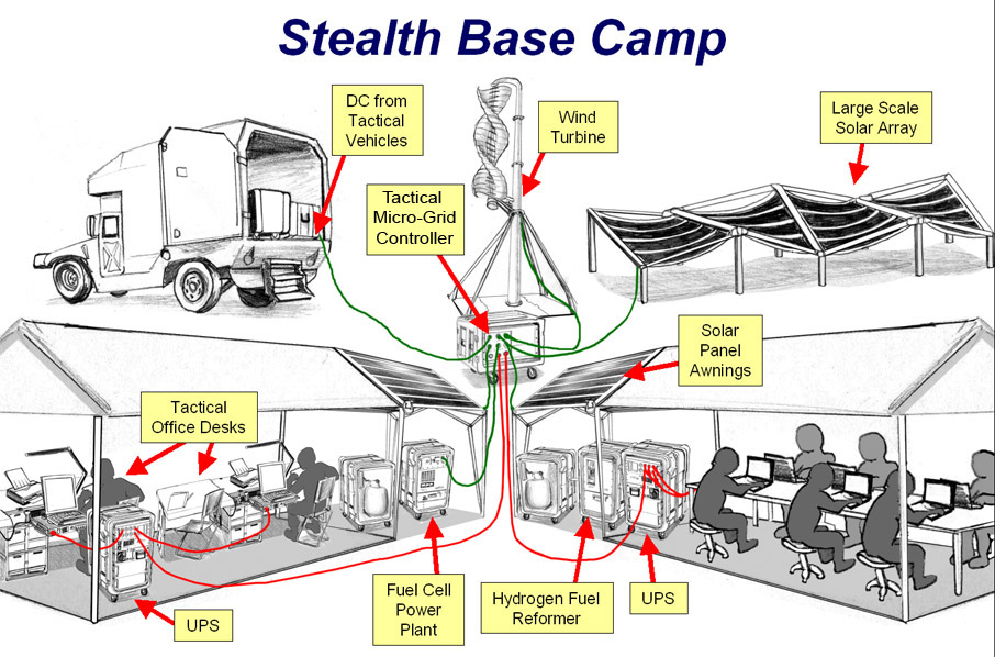 Stealth Base Camp Concept